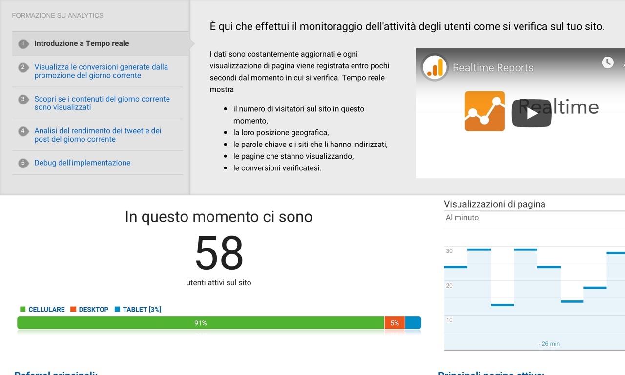 Wordpress Analytics Plugin i migliori