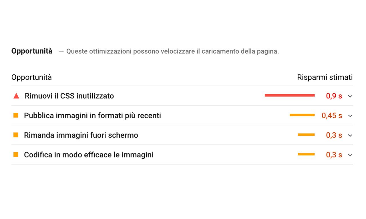 Rimuovi il CSS inutilizzato: errore di Google PageSpeed