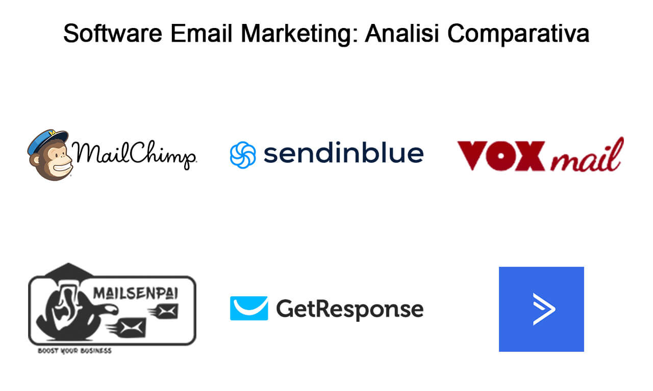 Miglior Software Email Marketing: Lista aggiornata