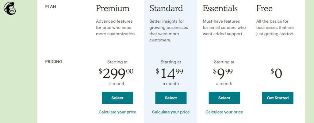 Pricing Mailchimp
