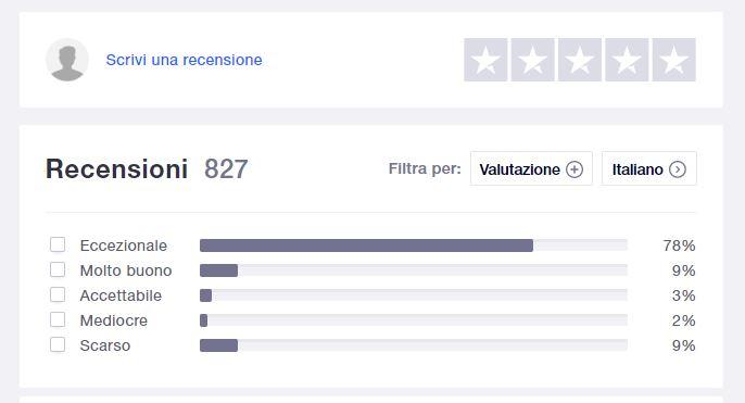 SumUp Affidabile TrustPilot recensioni