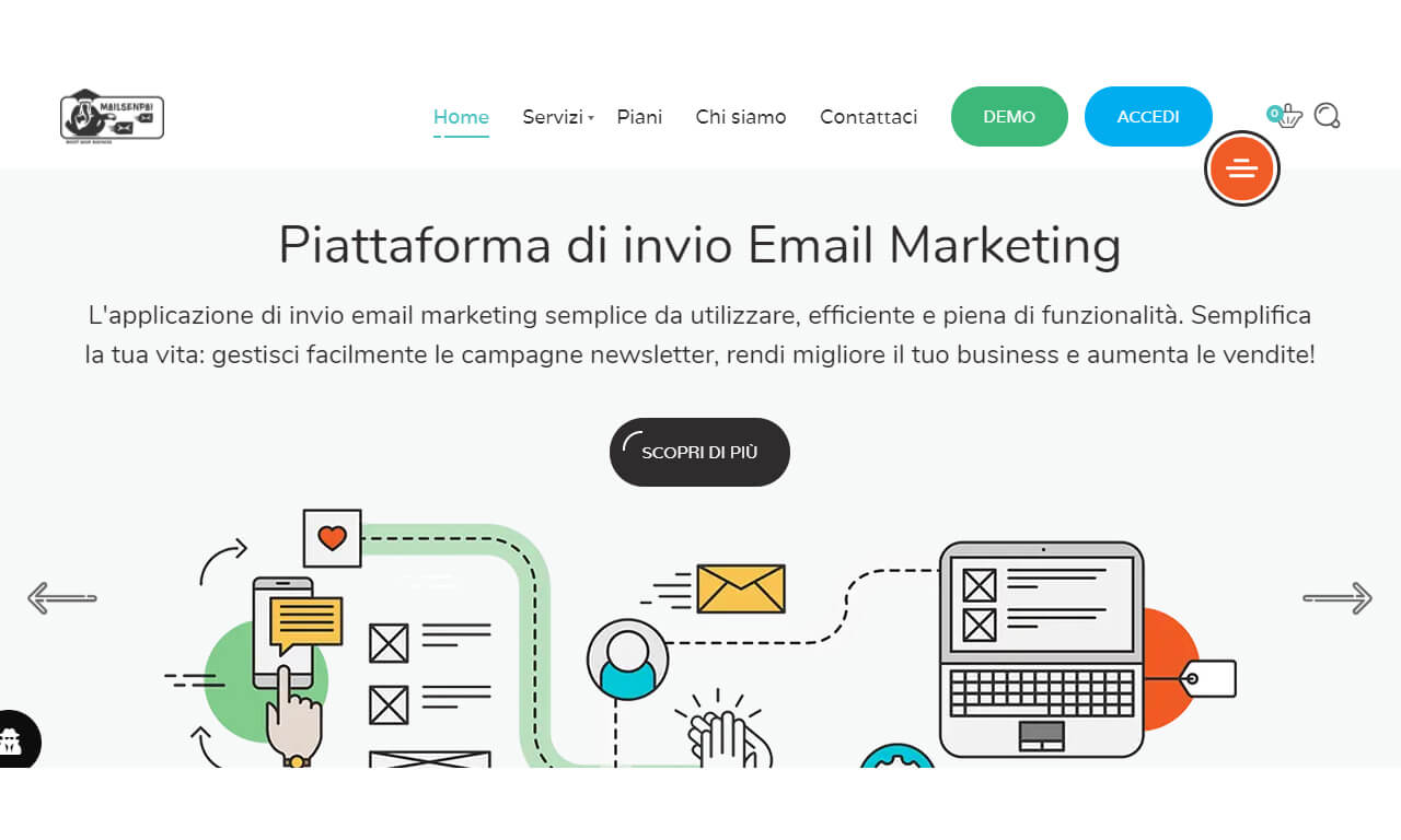 MailSenpai: i professionisti dell'Email Marketing