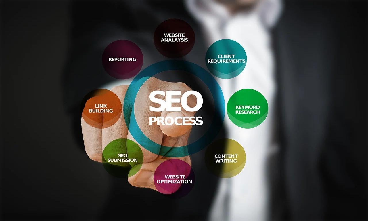 Come posizionare il proprio sito su Google